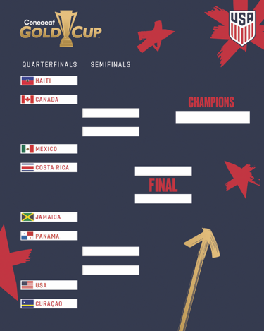 Concacaf 2019 Schedule Gold Cup 2019: USA vs. Panama   Match Report, Stats, Standings