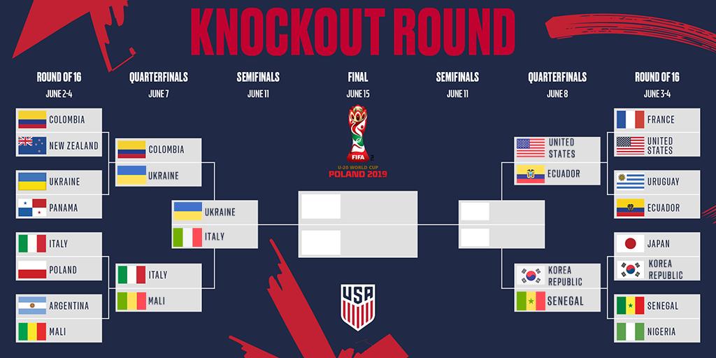 World Cup 2020 Bracker.Usa Ready For World Cup Quarterfinal Clash With Ecuador