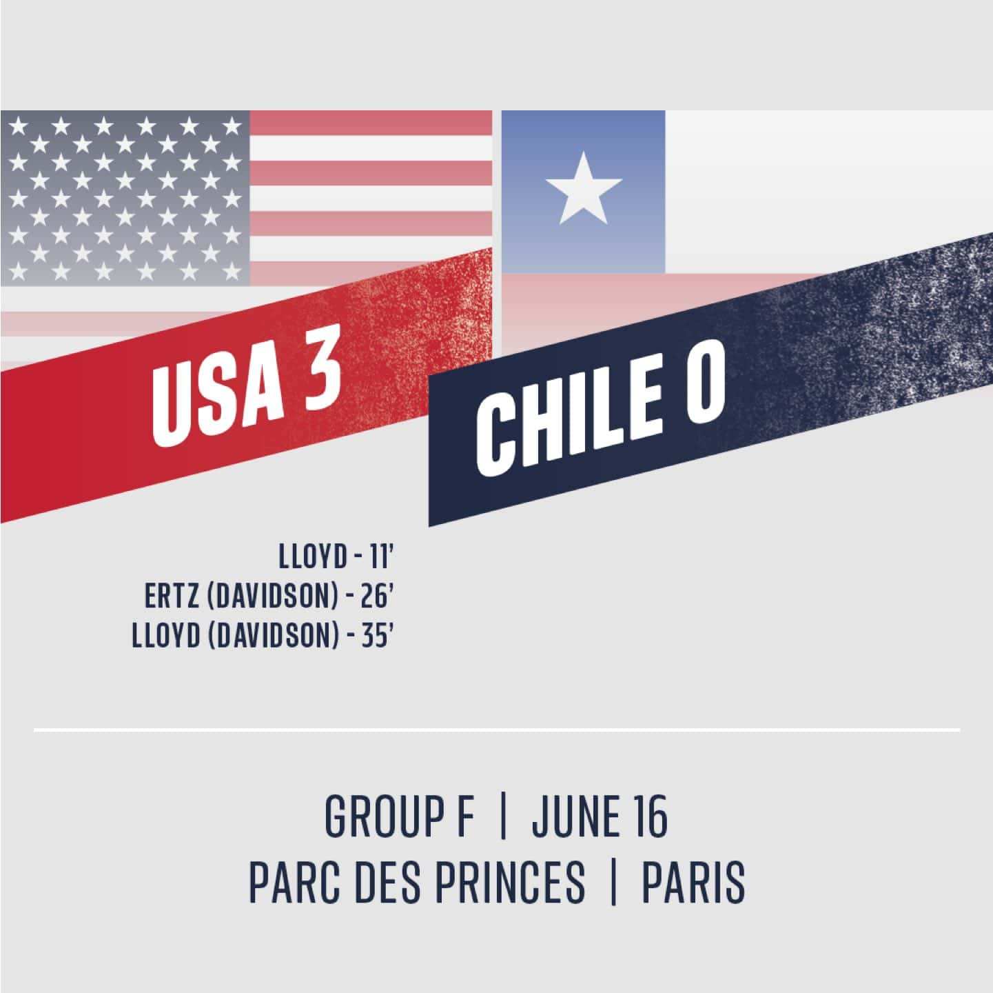 USA vs Chile   World Cup 2019   U S  Soccer Official Match Hub