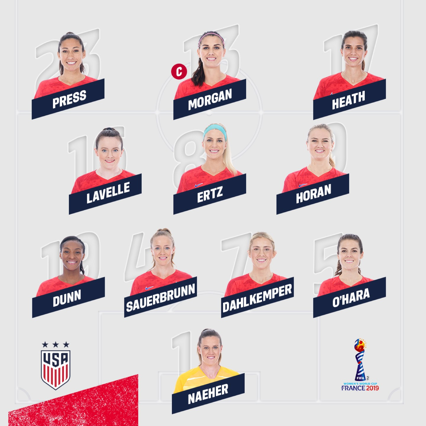 Uswnt World Cup France 2019 Us Soccer Official Site