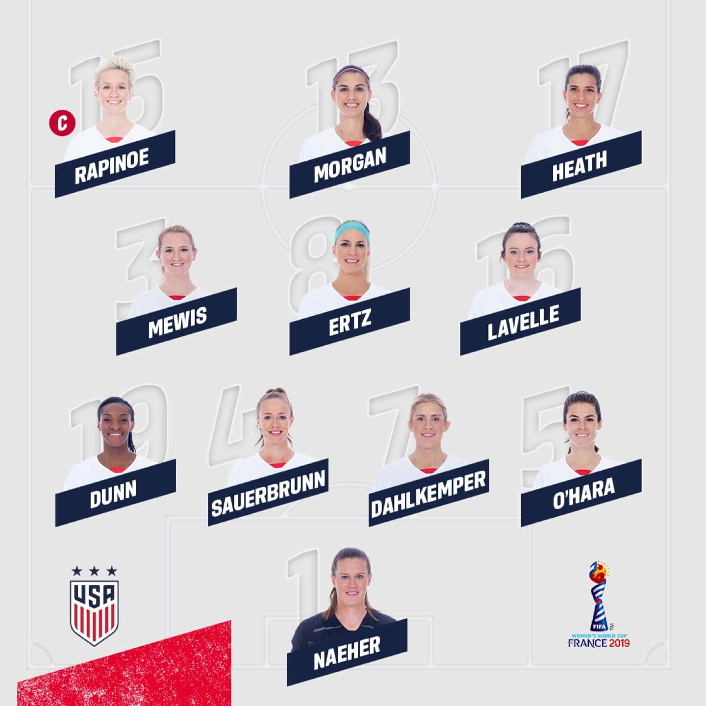 925b852339b World Cup 2019 | Roster & Schedule | U.S. Soccer Tournament Hub