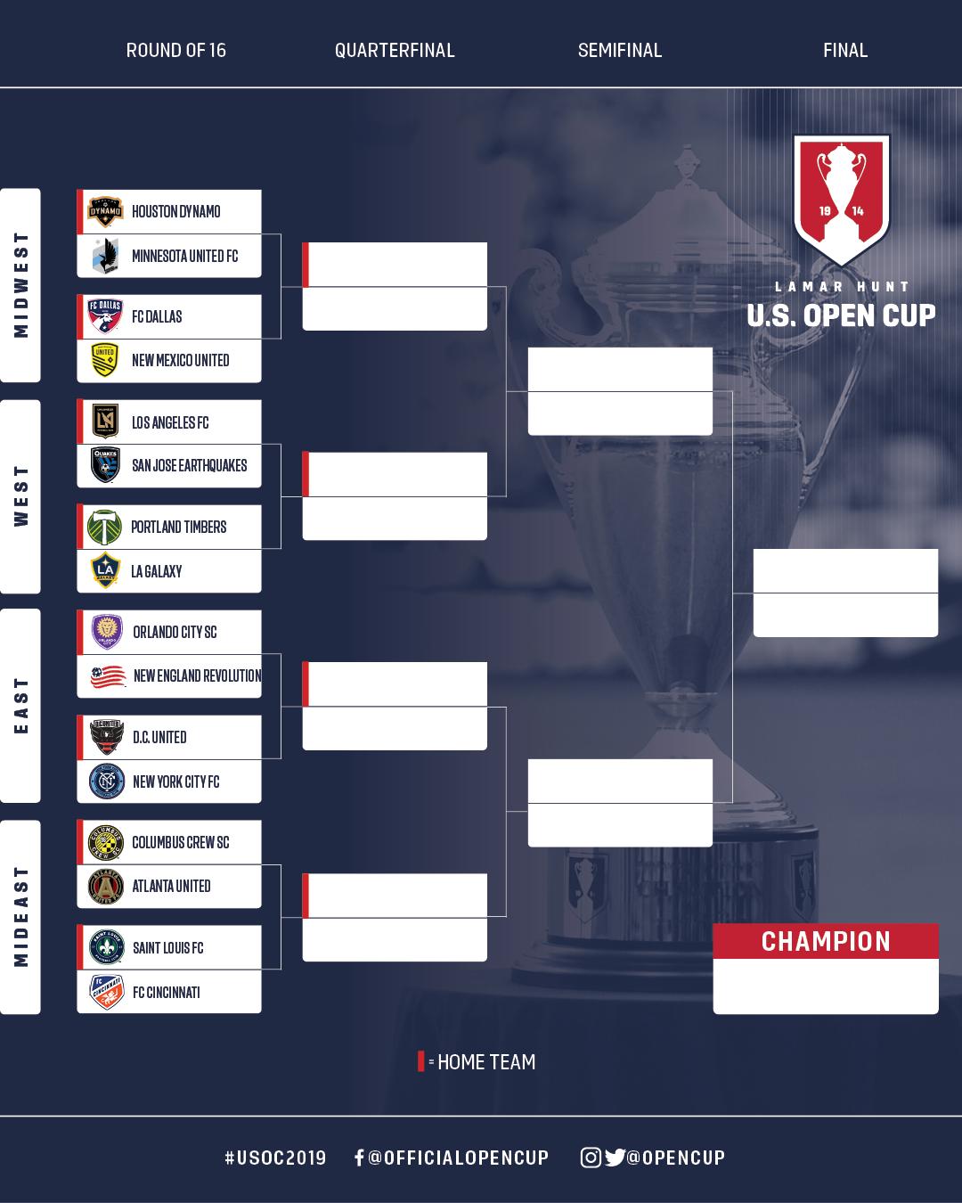 2019 U.S. Open Cup bracket