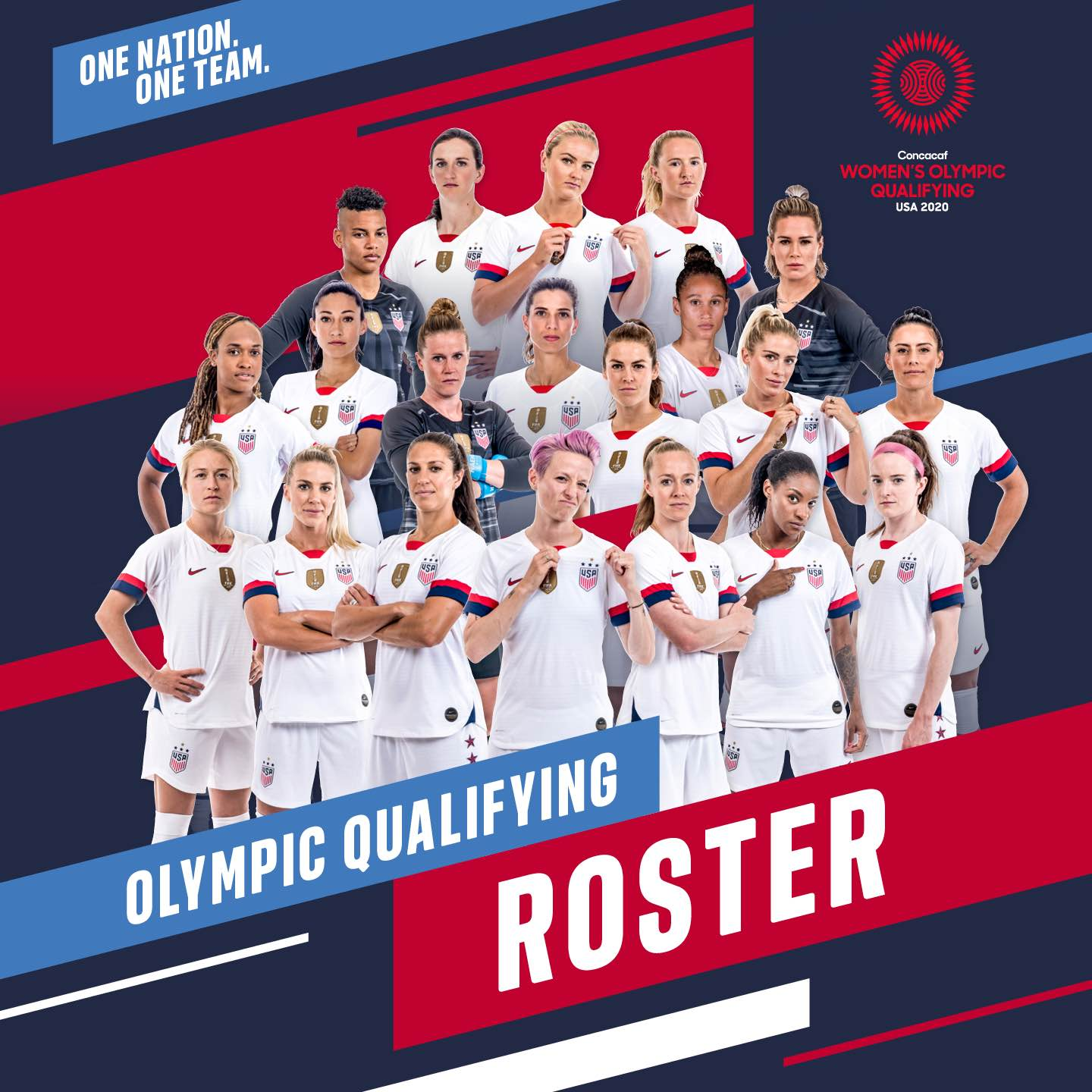 USWNT Olympic Qualifying Roster Announcement