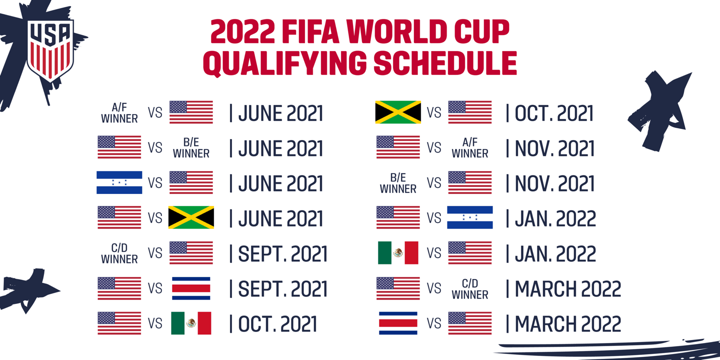 Calendar World Cup 2022.U S Men S National Team Learns Schedule For Final Round Of Qualifying For The Fifa World Cup Qatar 2022