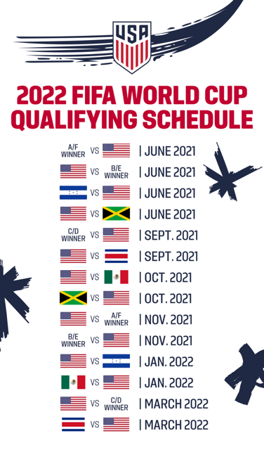 U.S. Men's National Team Learns Schedule for Final Round of Qualifying for the FIFA World Cup Qatar 2022