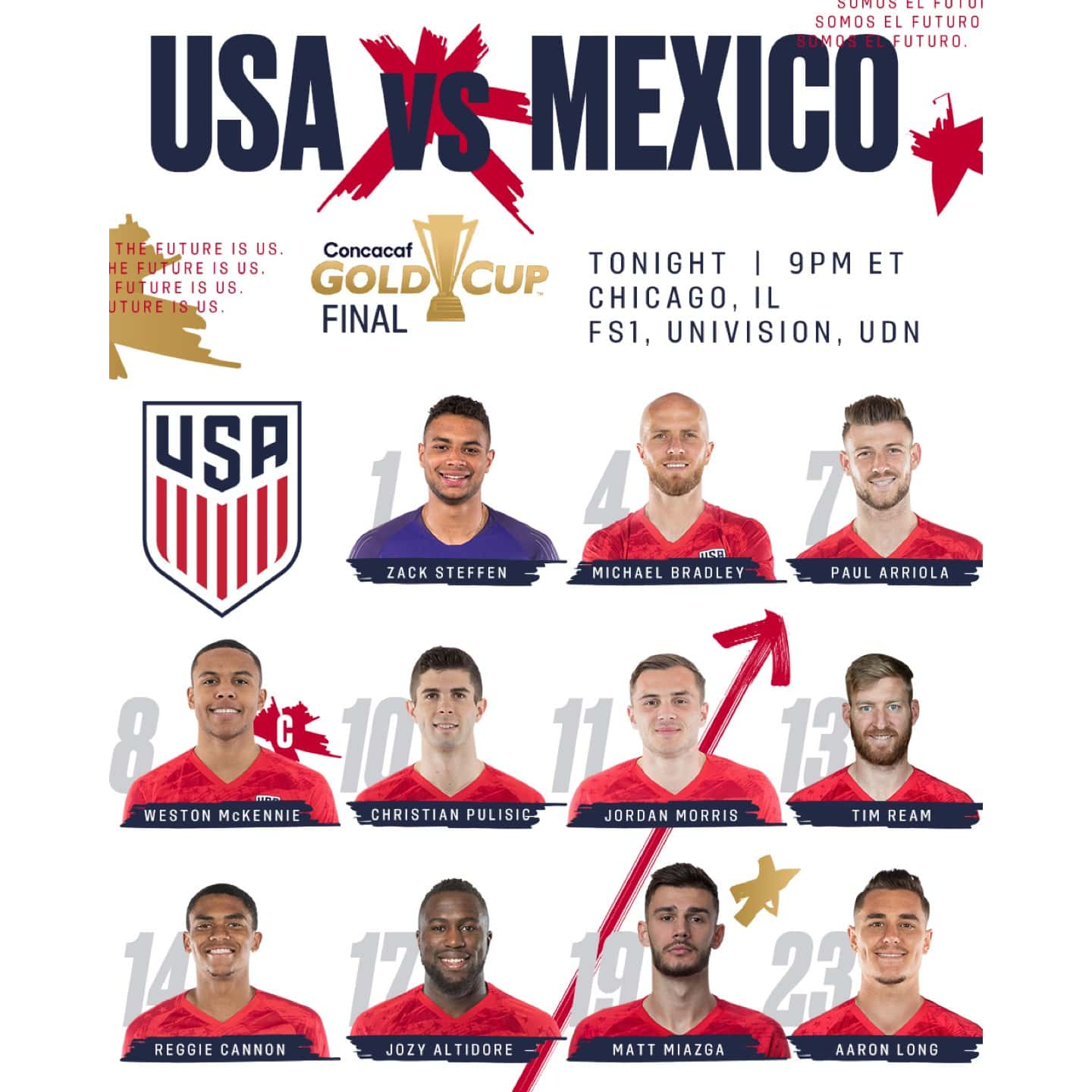 Gold Cup 2019: USA vs. Mexico - Lineup, Schedule, TV Channels, Start Time & Bracket