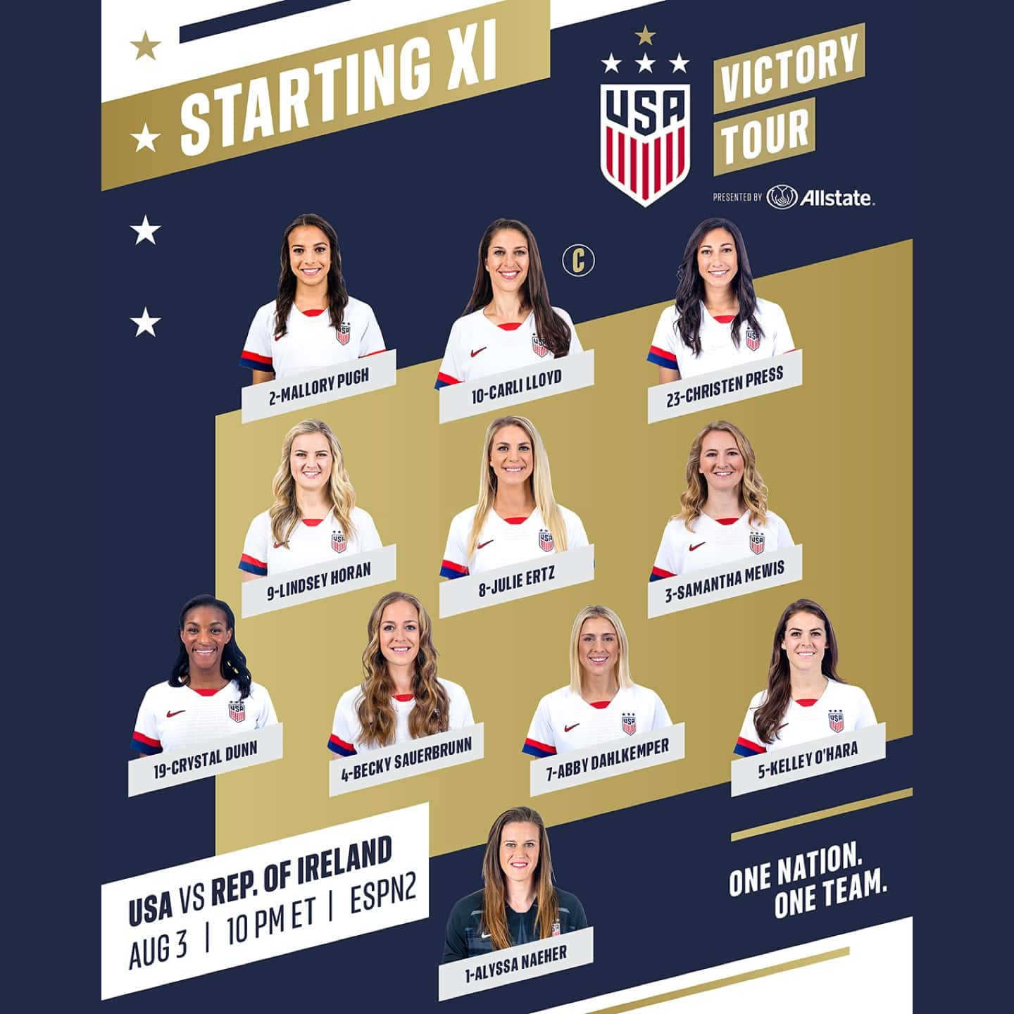 Victory Tour 2019: USA vs. Ireland - Lineup, Schedule, TV Channels & Start Time