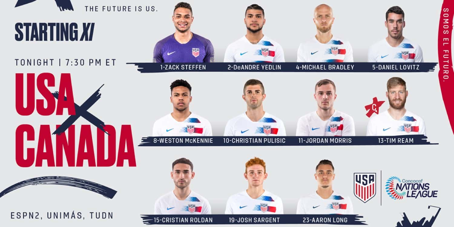 Concacaf Nations League 2019-20: USA vs. Canada - Lineup, Schedule & TV Channels