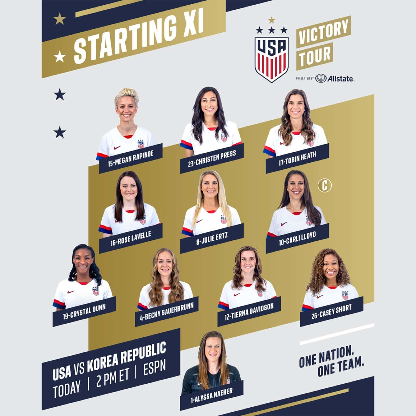 USA vs. Korea Republic in Chicago - Lineup, Schedule & TV Channels