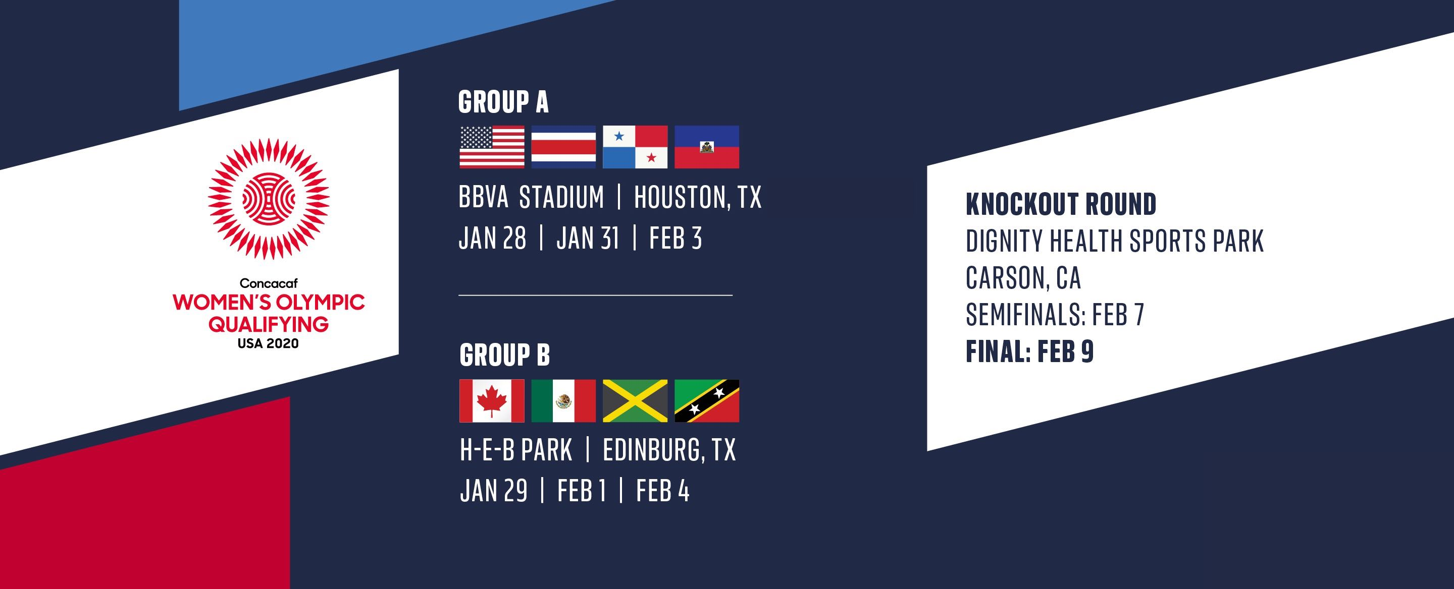 Schedule Set For 2020 Concacaf Women S Olympic Qualifying Championship