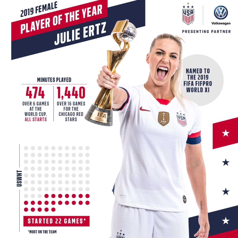 Julie Ertz Named 2019 U.S. Soccer Female Player of the Year