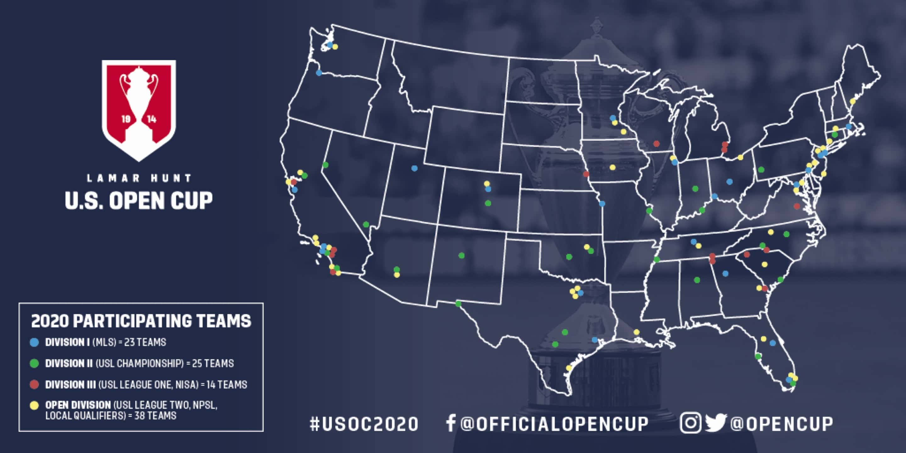 Record Setting 100 Teams Confirmed For 2020 Lamar Hunt U S Open Cup 107th Edition Of U S Soccer S National Championship