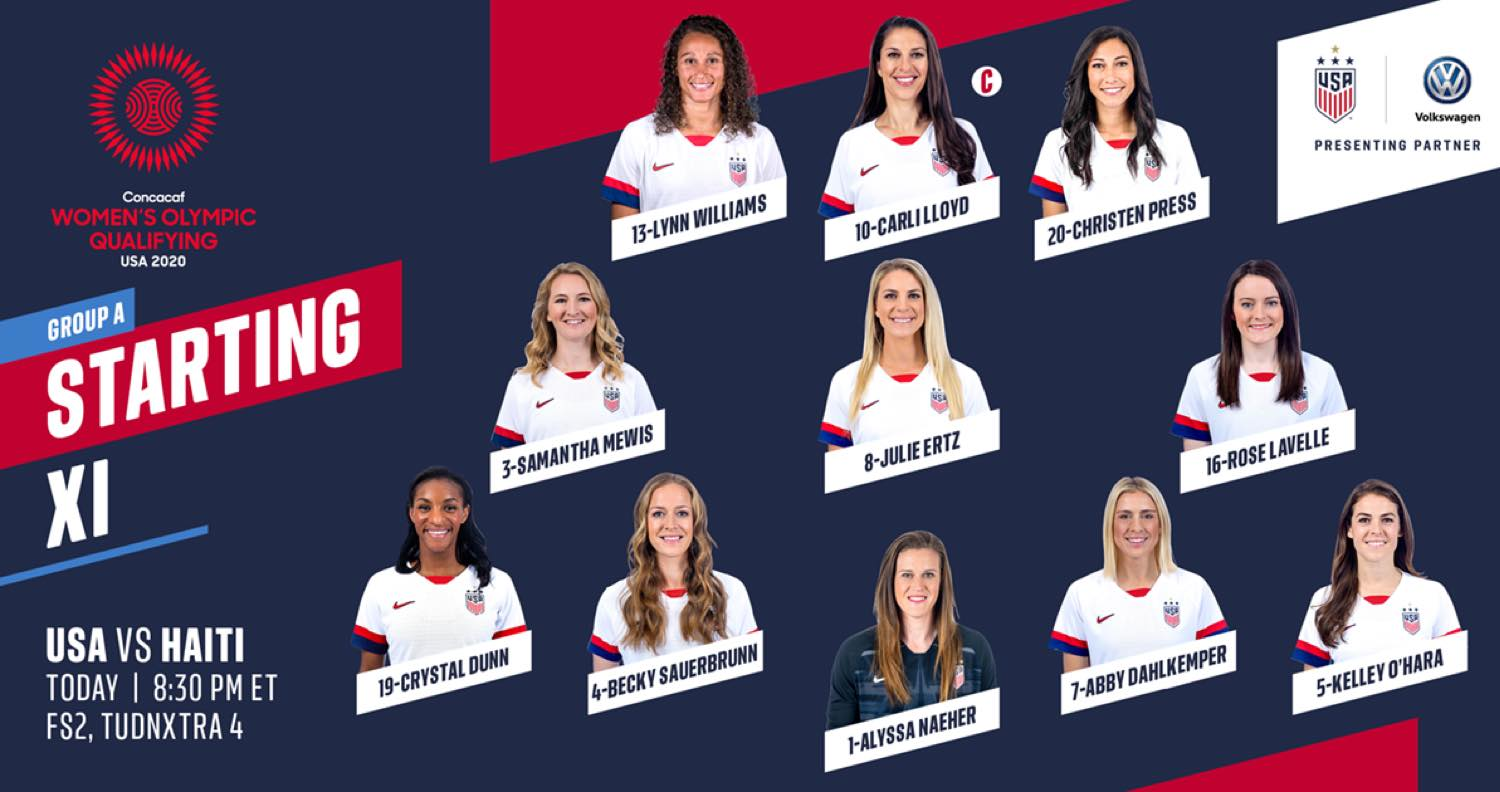 2020 Concacaf Women's Olympic Qualifying: USA vs. Haiti - Lineup, Schedule & TV Channels
