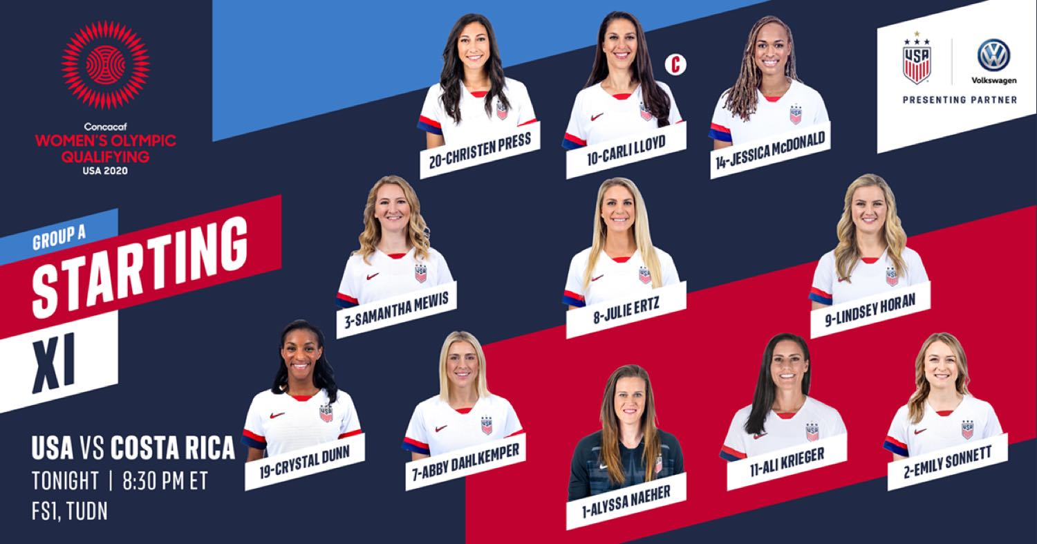 2020 Concacaf Womens Olympic Qualifying vs. Costa Rica - Lineup, Schedule & TV Channels