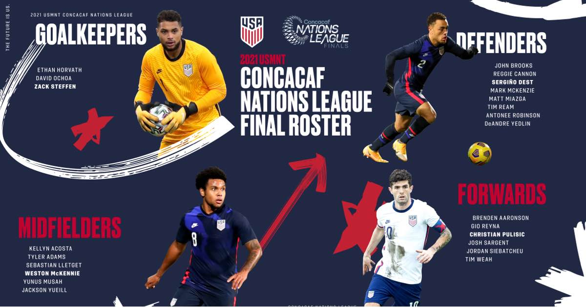 Berhalter Selects 23-player Roster to Represent United States in Concacaf Nations League Final Four