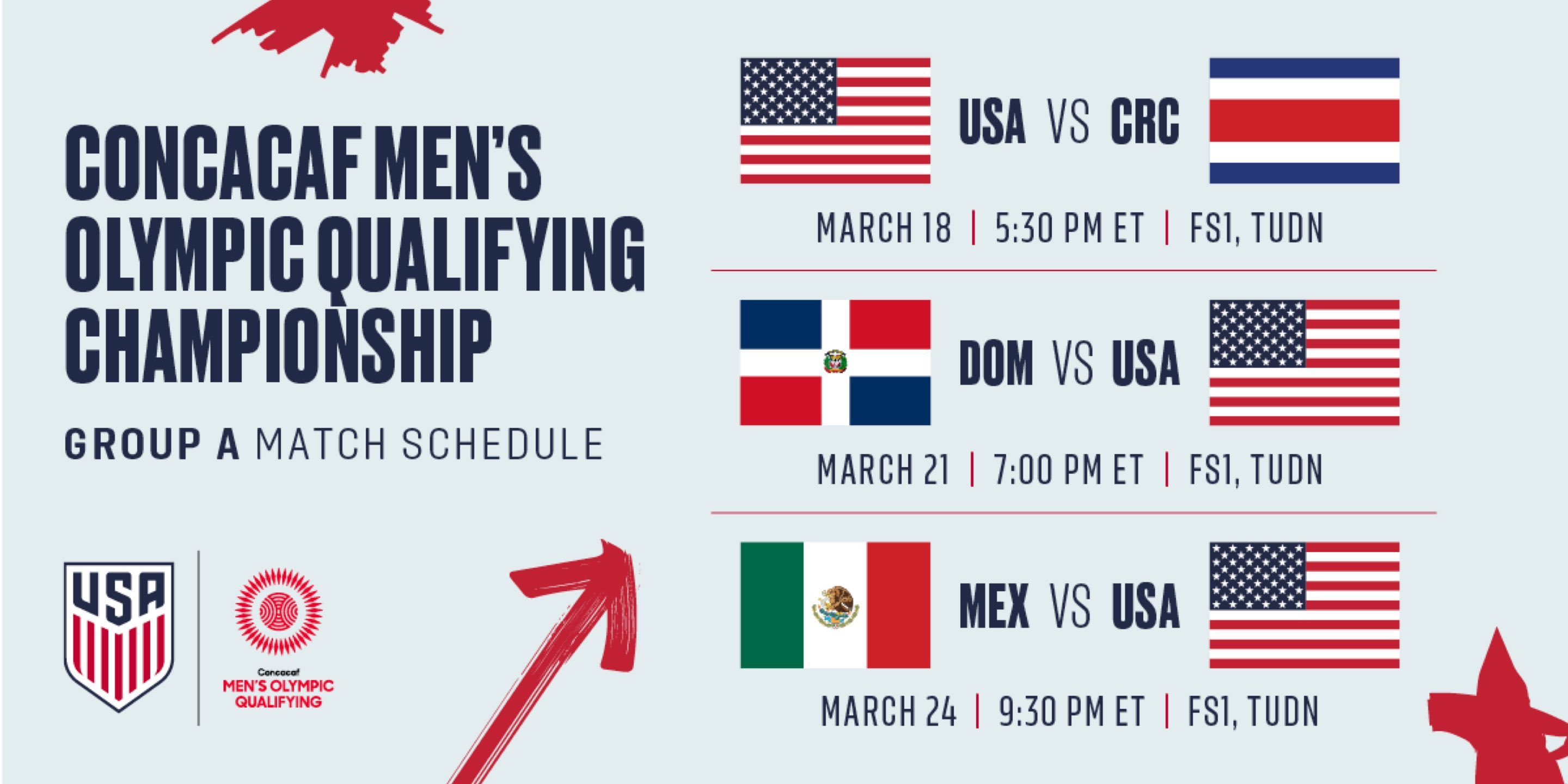Preview U 23 Usmnt Ready To Embark On Road To Tokyo At Concacaf Men S Olympic Qualifying Championship