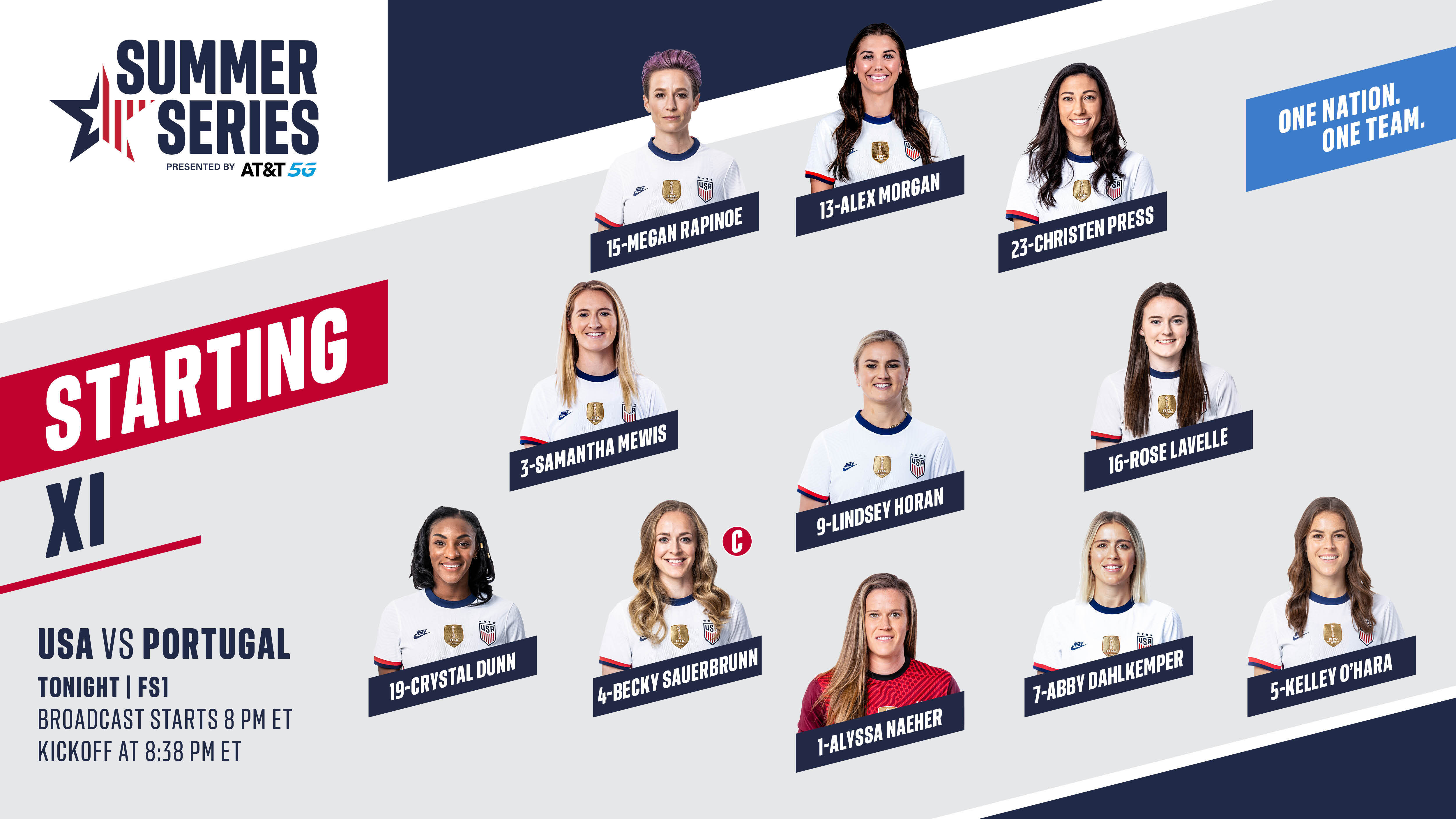 2021 WNT Summer Series: USA vs. Portugal - Lineup, Schedule & TV Channels