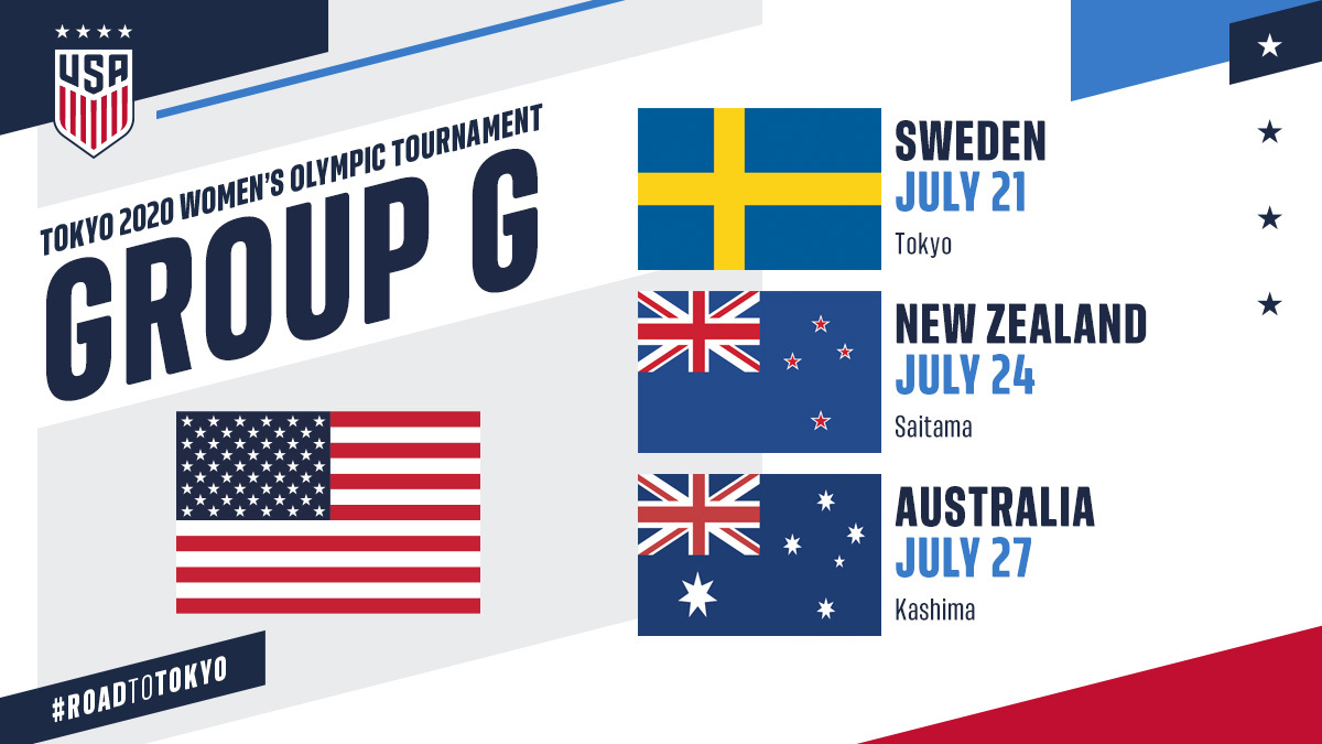 U.S. Women's National Team to Face Sweden, New Zealand and Australia in Group G at Delayed 2020 Tokyo Olympics