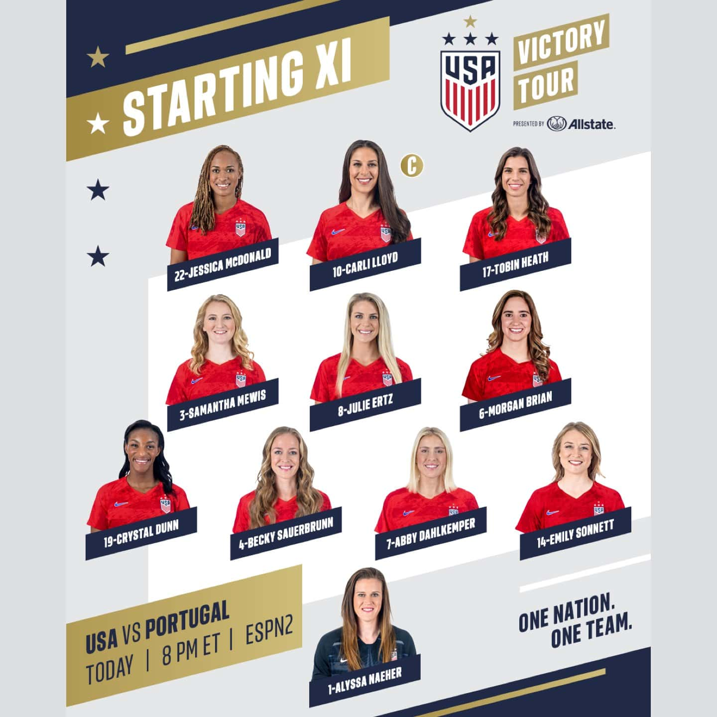 Lineup Notes: Allianz Field Welcomes the U.S. WNT to Minnesota