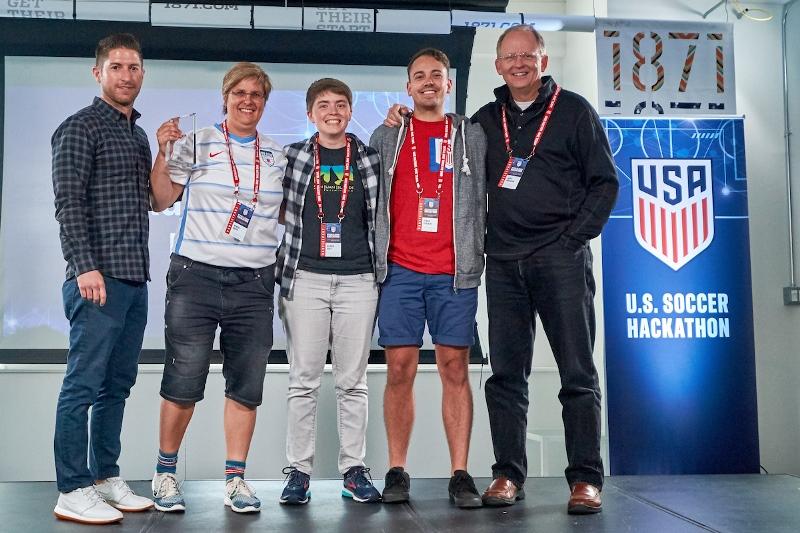 2018 U.S. Soccer Hackathon - runners-up