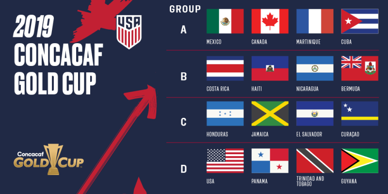2019 Gold Cup groups