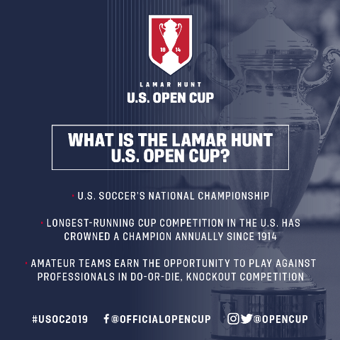 What is the U.S. Open Cup?