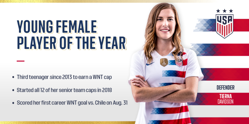 Tierna Davidson - 2018 U.S. Soccer Young Female Player of the Year