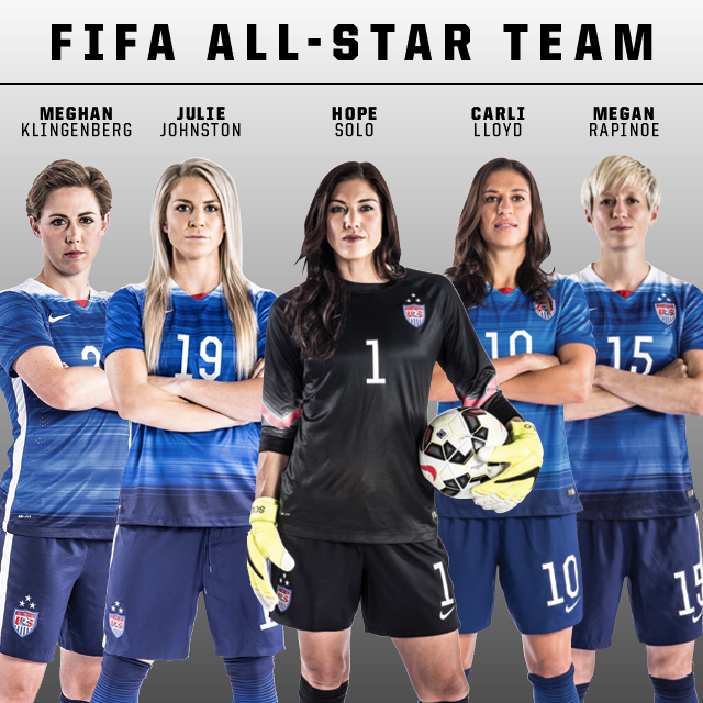 b06dcd2e8 Five U.S. WNT Players Named to 2015 FIFA Women s World Cup All-Star Squad