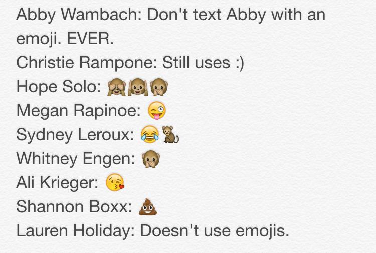 WNT Emojis