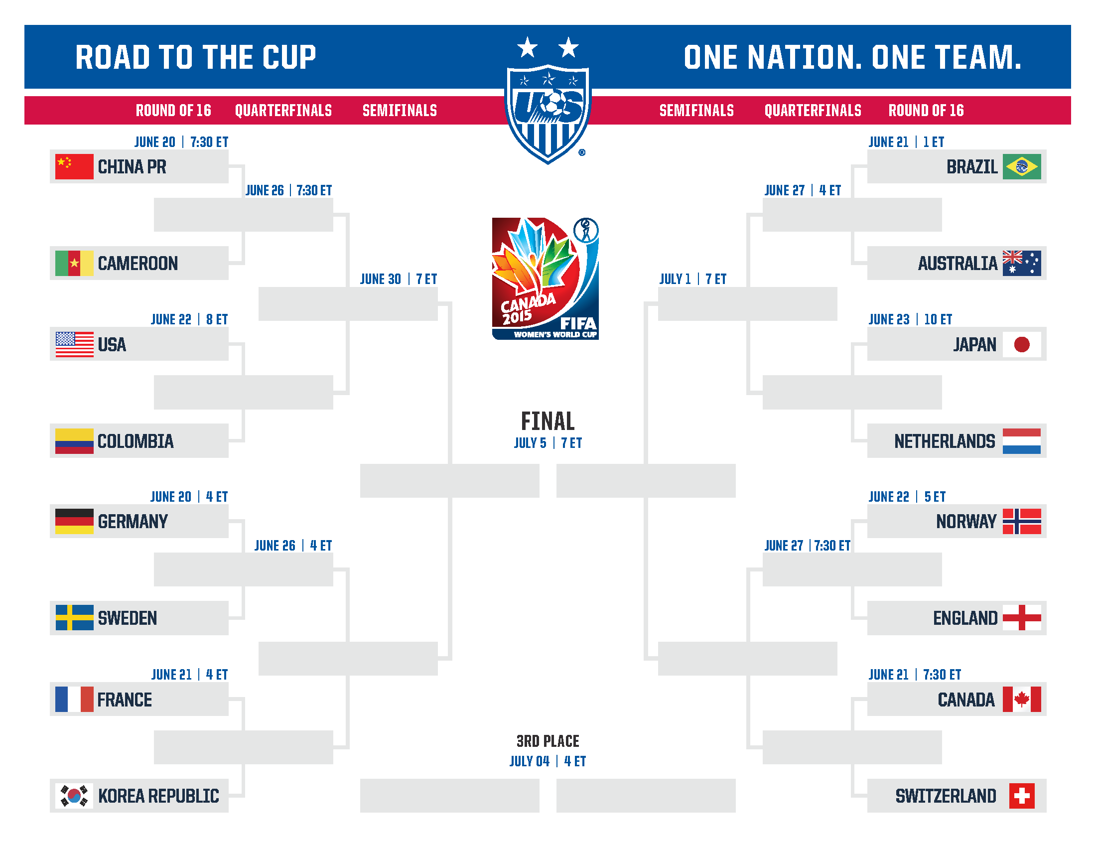 graphic regarding World Cup Printable Bracket known as Fill Out Your Womens Global Cup Bracket!