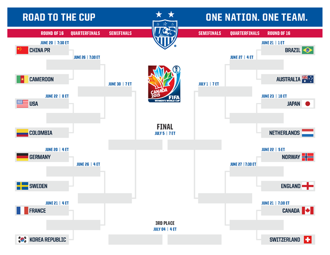 World Cup Brackets