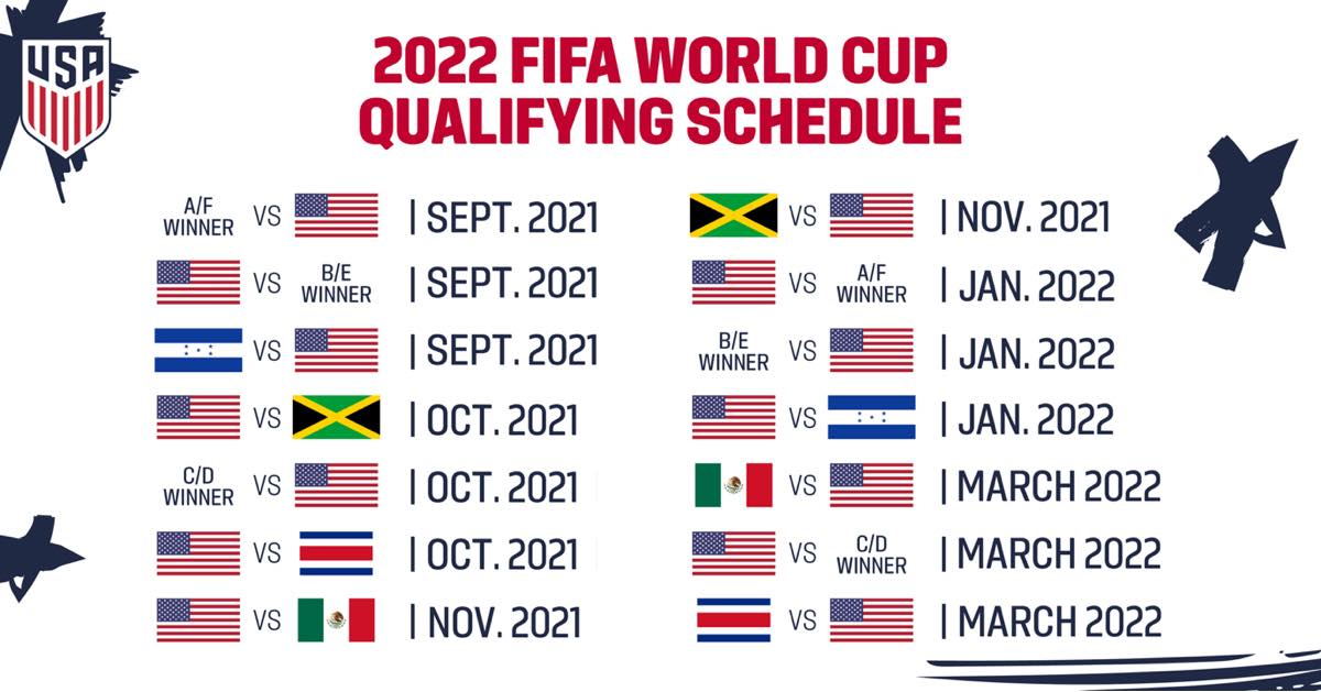 2022 World Cup Calendar.Concacaf Announces Revised 2022 Fifa World Cup Qualifying Schedule